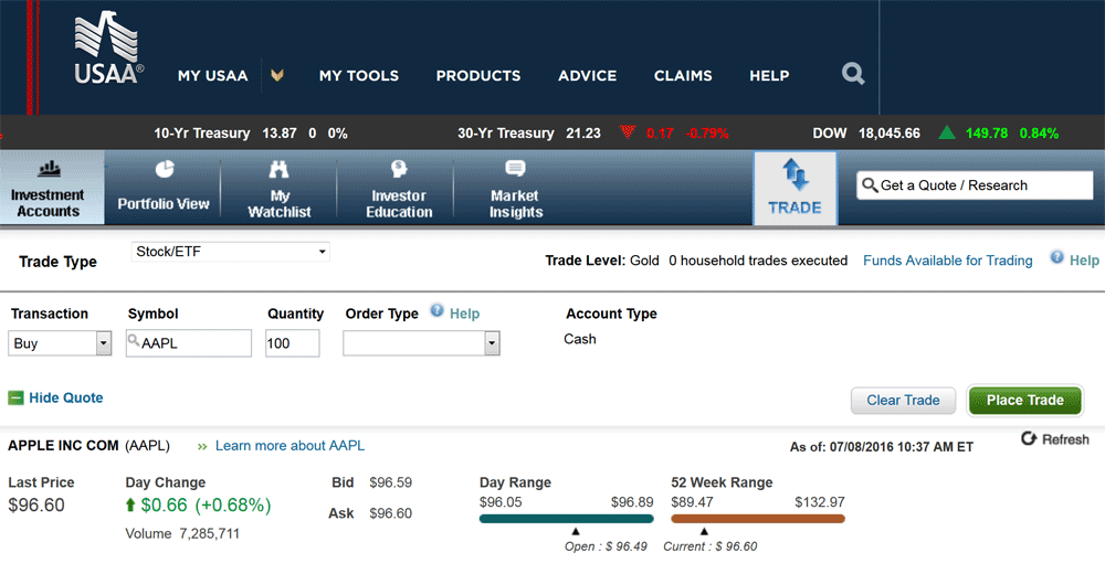 Trade options with usaa